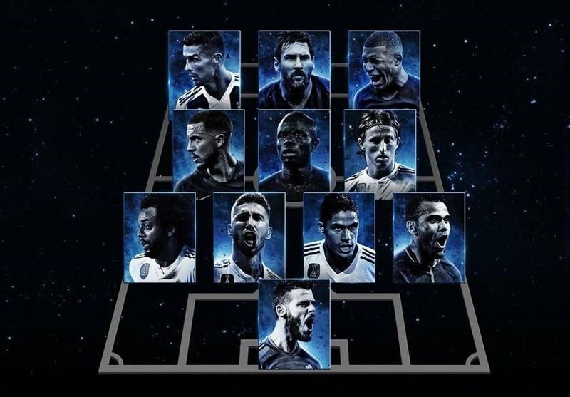 فوتبال دنیا، گرا ن ترین و ارزان ترین ستاره های تیم 929 میلیون یورویی فیفا